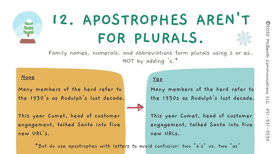 Apostrophes aren't for plurals.